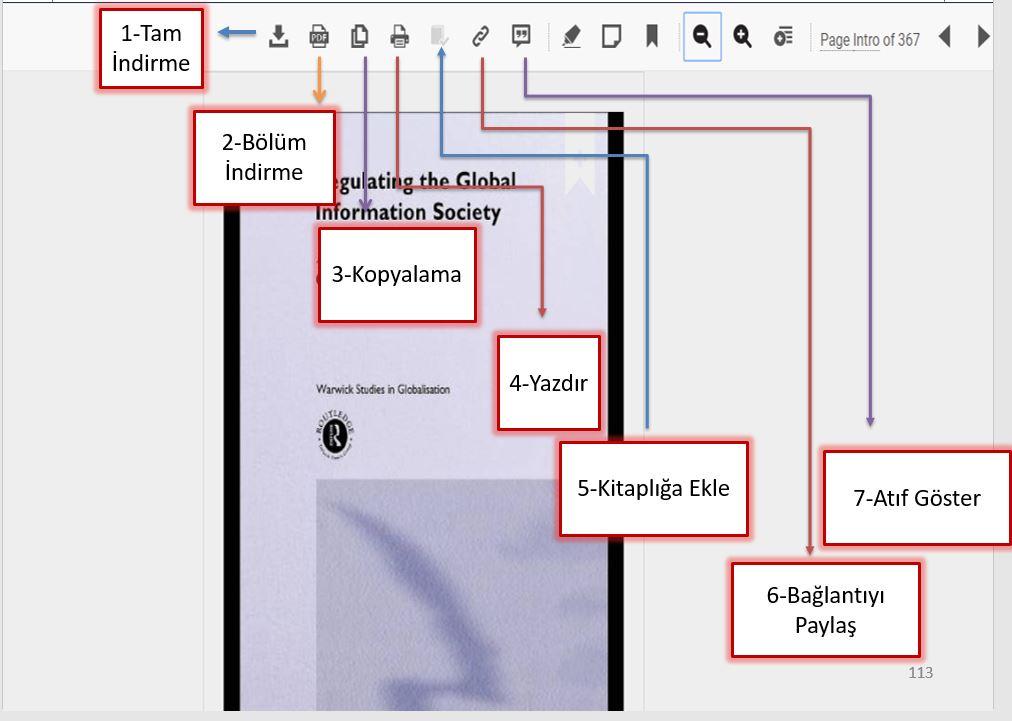 Ebook Central Kullanımı
